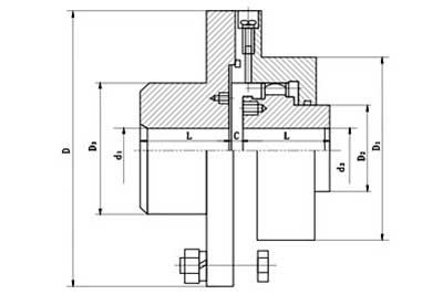 A.CLZ-type-gear-coupling