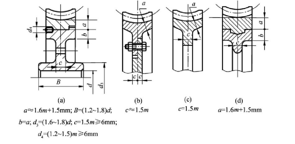 worm and worm gear structure-1