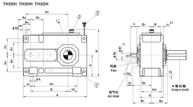 Type:TH3.H parallel shaft reducer