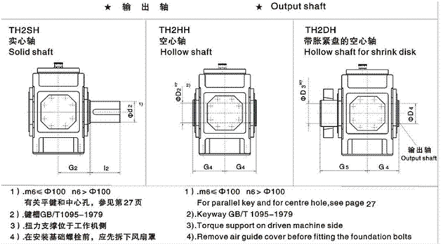 Type:TH2SH parallel shaft reducer